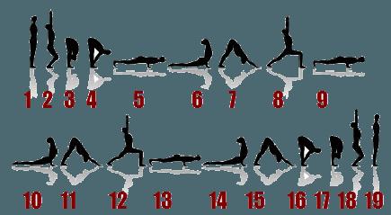 Yoga de la Sun Salutation B